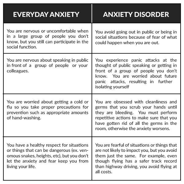every-day-anxiety-vs-anxiety-disorder